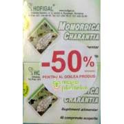 Momordica Charantia 500 Mg 40+40 CPR – Hofigal